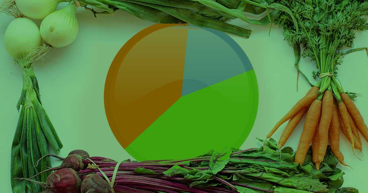 Yumru ve Kök Sebzeler Üretim Miktarları - 1988-2017 Yılları Arası